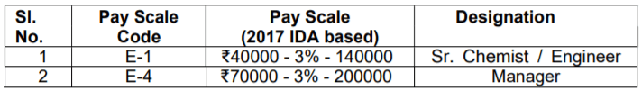 NFL Recruitment 2020 Pay Scale