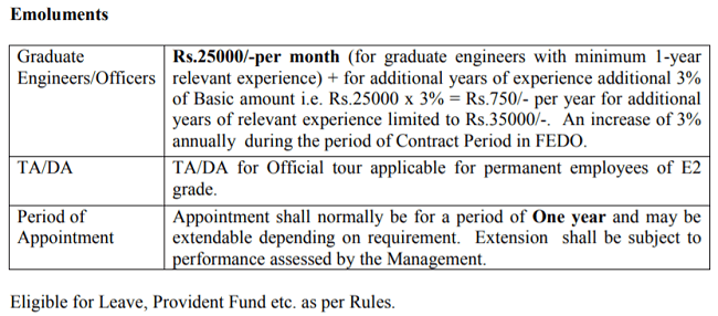 FACT Recruitment 2020 Pay Scale