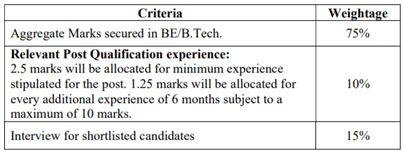 BEL Recruitment 2020 Selection Process