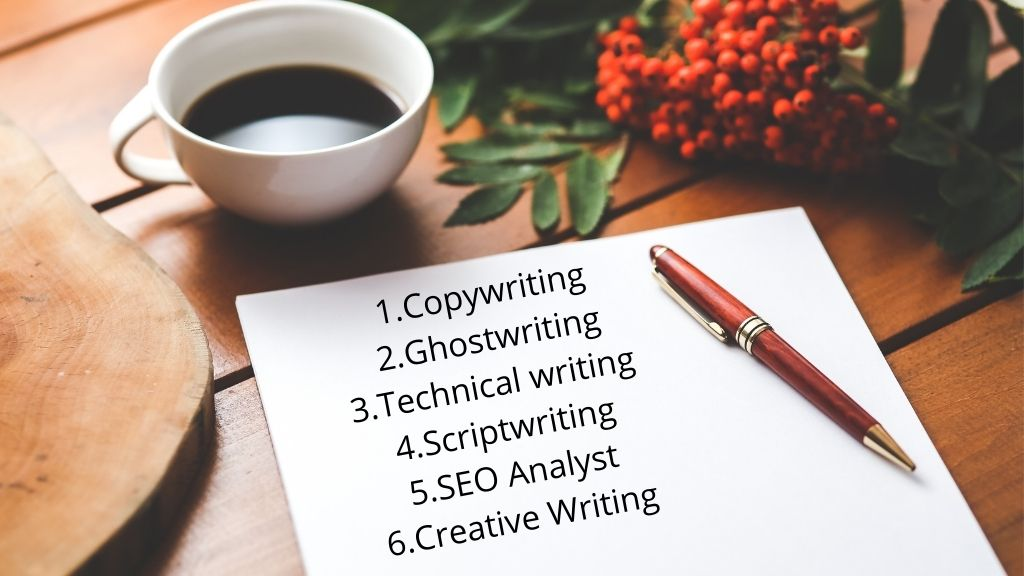 The Art of Content Writing